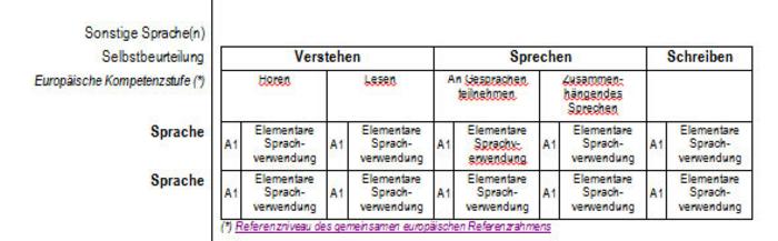 screenshots von europass lebenslauf europass rev256 - Sprachniveau Lebenslauf