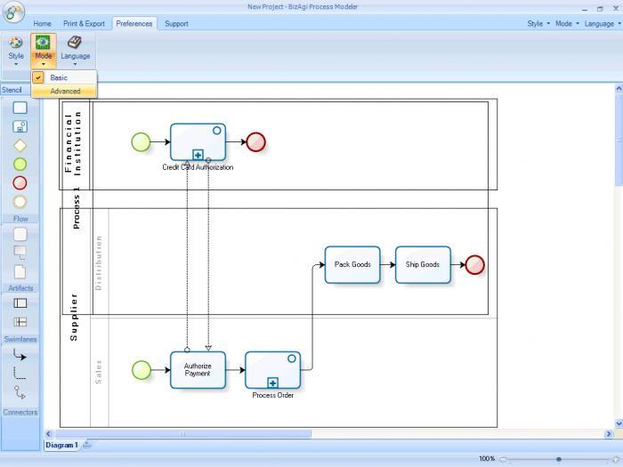 programa bizagi process modeler